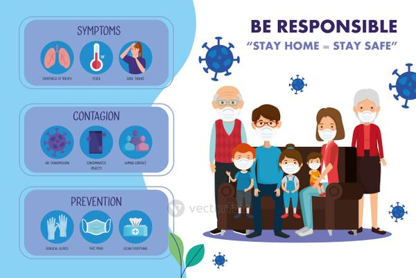 stay at home campaign with family using face mask