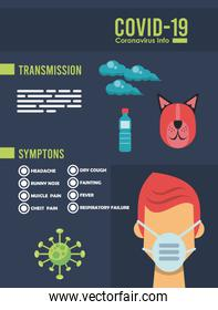 corona virus infographic with person using medical mask
