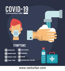 corona virus infographic with use medical mask campaign