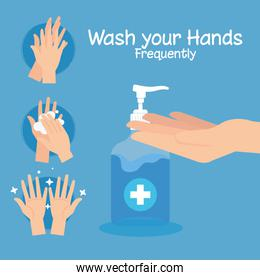 steps washing hands frequently, pandemic of coronavirus, self protect from covid 19, wash your hands prevent 2019 ncov