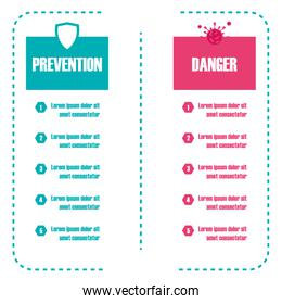 safety measures and precautions warning signs, how to protect yourself and others