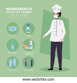 chef female wearing medical mask during covid 19 with protective equipment for prevention coronavirus