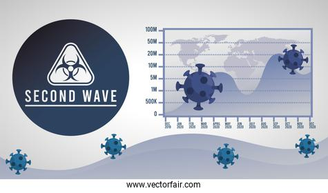 covid19 virus pandemic second wave poster with particlesand statistics