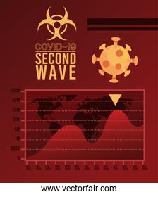covid19 virus pandemic second wave poster with earth maps and statistics in red background
