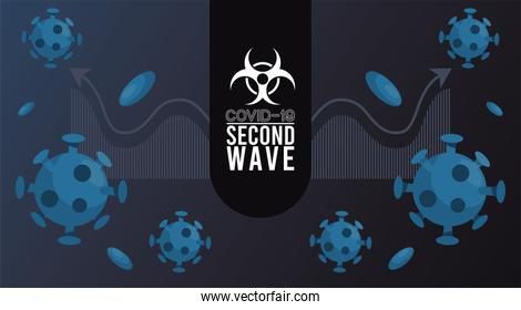 covid19 virus pandemic second wave poster with biosafety sign and particles