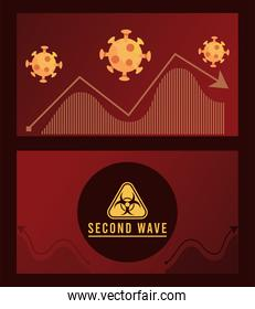 covid19 virus pandemic second wave poster with biosafety sign and statistics