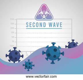 covid19 virus pandemic second wave poster with particles and biohazard signal