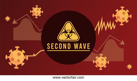 covid19 virus pandemic second wave poster with biosafety signal and statistics
