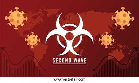 covid19 virus pandemic second wave poster with statistics and earth maps in red background