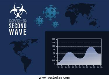 covid19 virus pandemic second wave poster with earth maps and biohazard signal