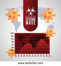covid19 virus pandemic second wave poster with earth maps and caution signal