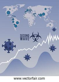 covid19 virus pandemic second wave poster with maps and infocharts in gray background