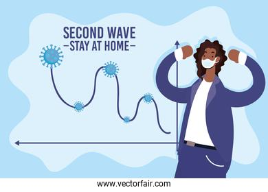 afro woman with second wave campaign lettering