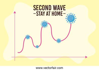 covid19 second wave lettering campaign with particles infographic
