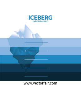 iceberg infographic with lines on blue gradient background vector design