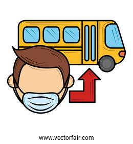 wearing medical mask in public transport new normal after coronavirus covid 19