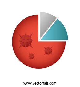 covid 19 virus in infographic pie chart vector design
