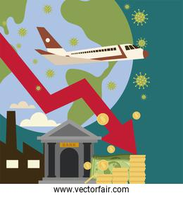 airlines and travel industry financial problem bankrupt, covid 19 impact