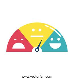 customer satisfaction gauge with emojis colors
