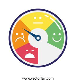 customer satisfaction gauge measure with emojis in circle