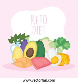 Keto diet illustration