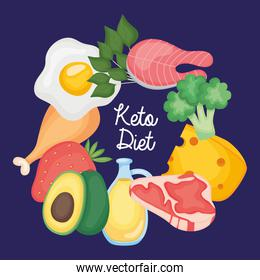 Keto diet design