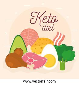 keto diet card