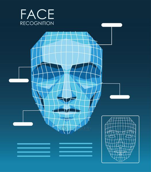 face recognition identification