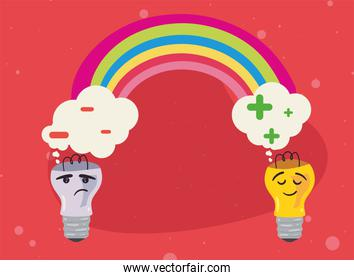 positive and negative ideas