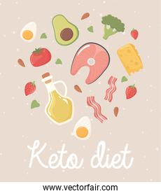 keto diet menu