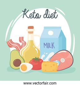 keto diet nutrition