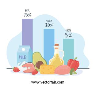 ketogenic diet diagram